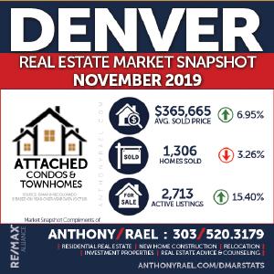 homes for sale in Denver CO