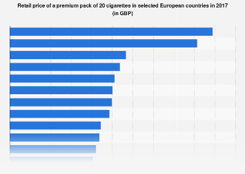 Cigarettes and the Perfect Buy: How You Can Do That Online