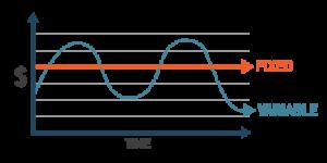 Cirro Energy Rates